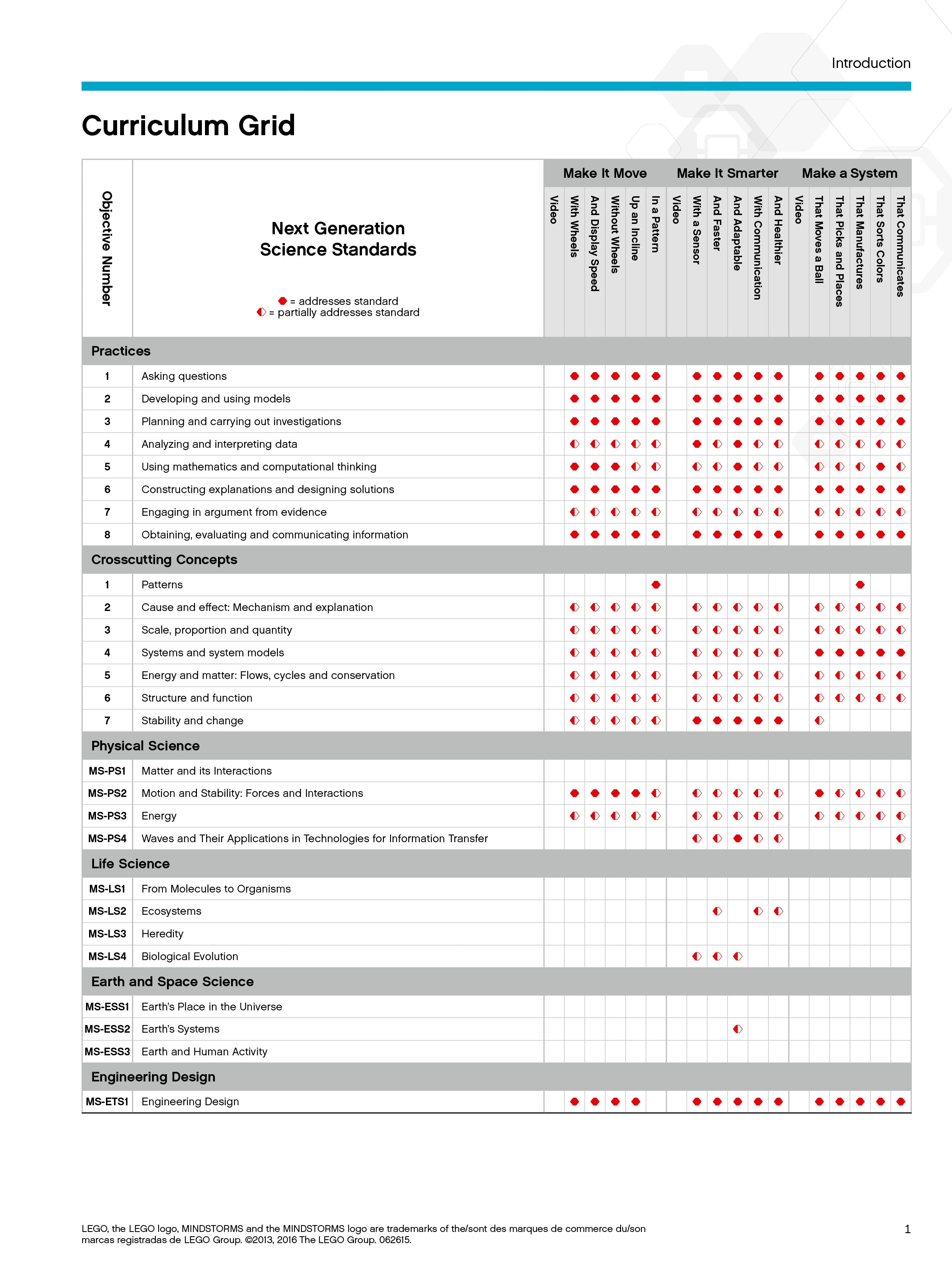 MINDSTORMS EV3 Design Engineering Projects curriculum grid