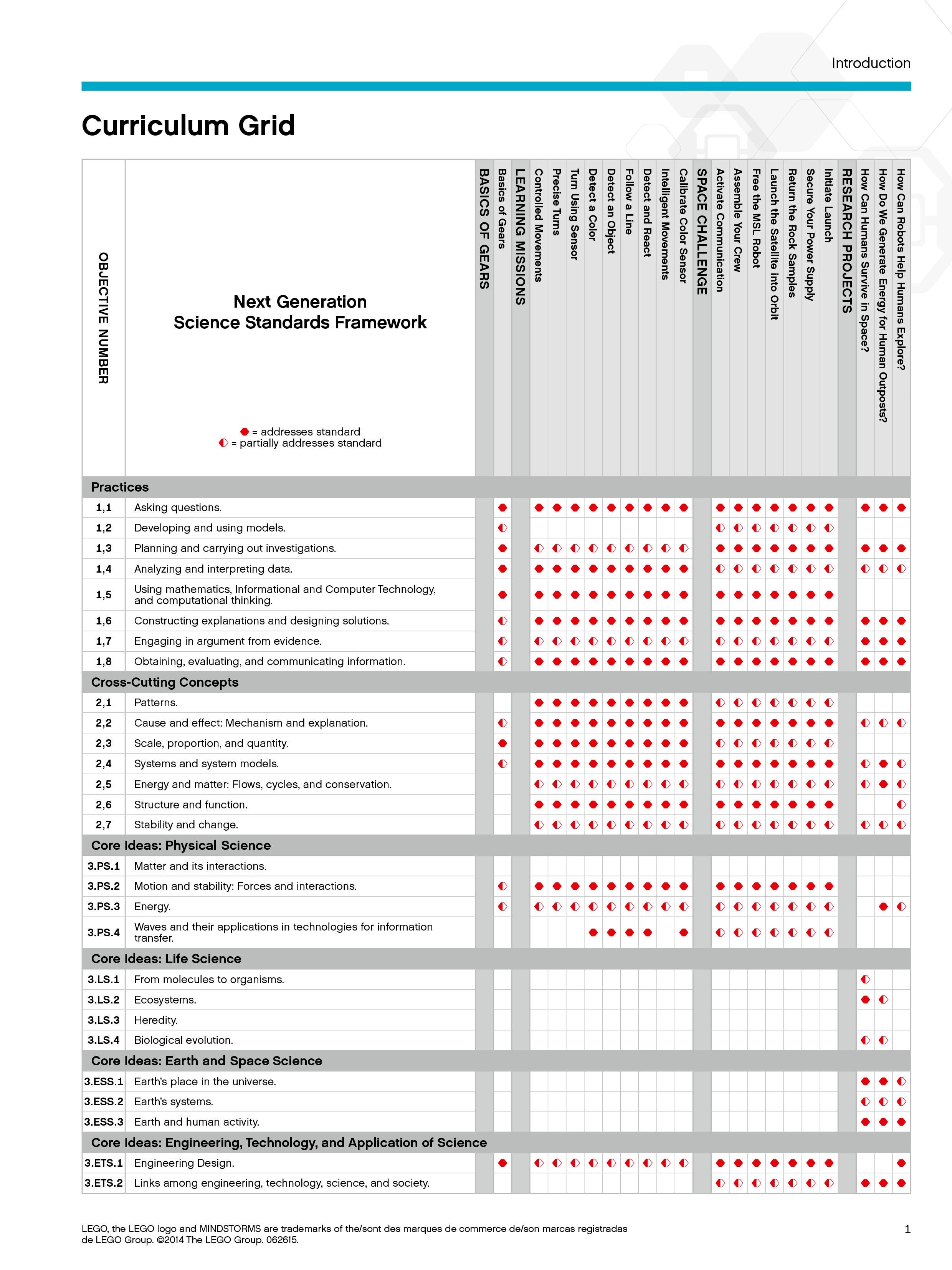 MINDSTORMS EV3 Space Challenge curriculum grid