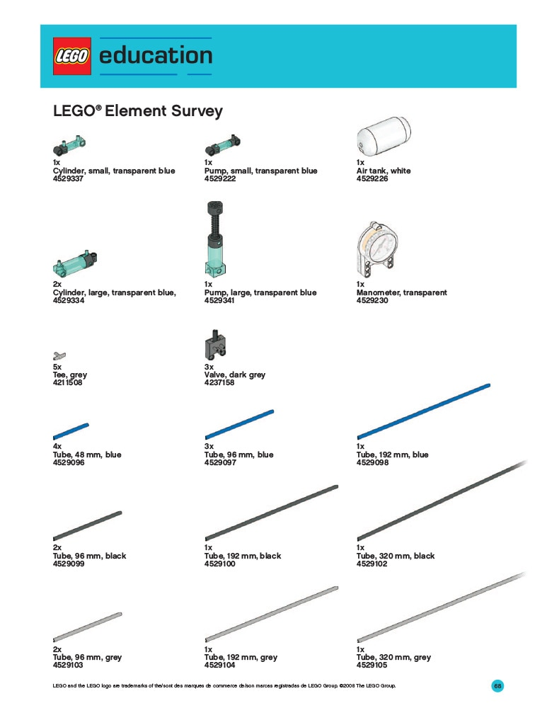 Pneumatics Set element survey