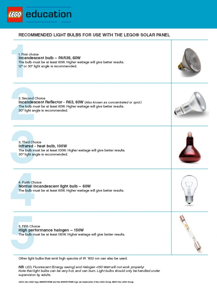 Recommended Light Sources document