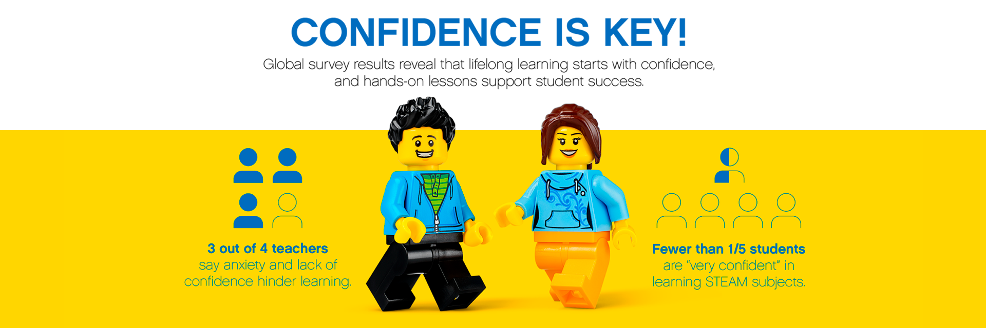 Build Students Confidence In Steam And Stem Learning With Lego