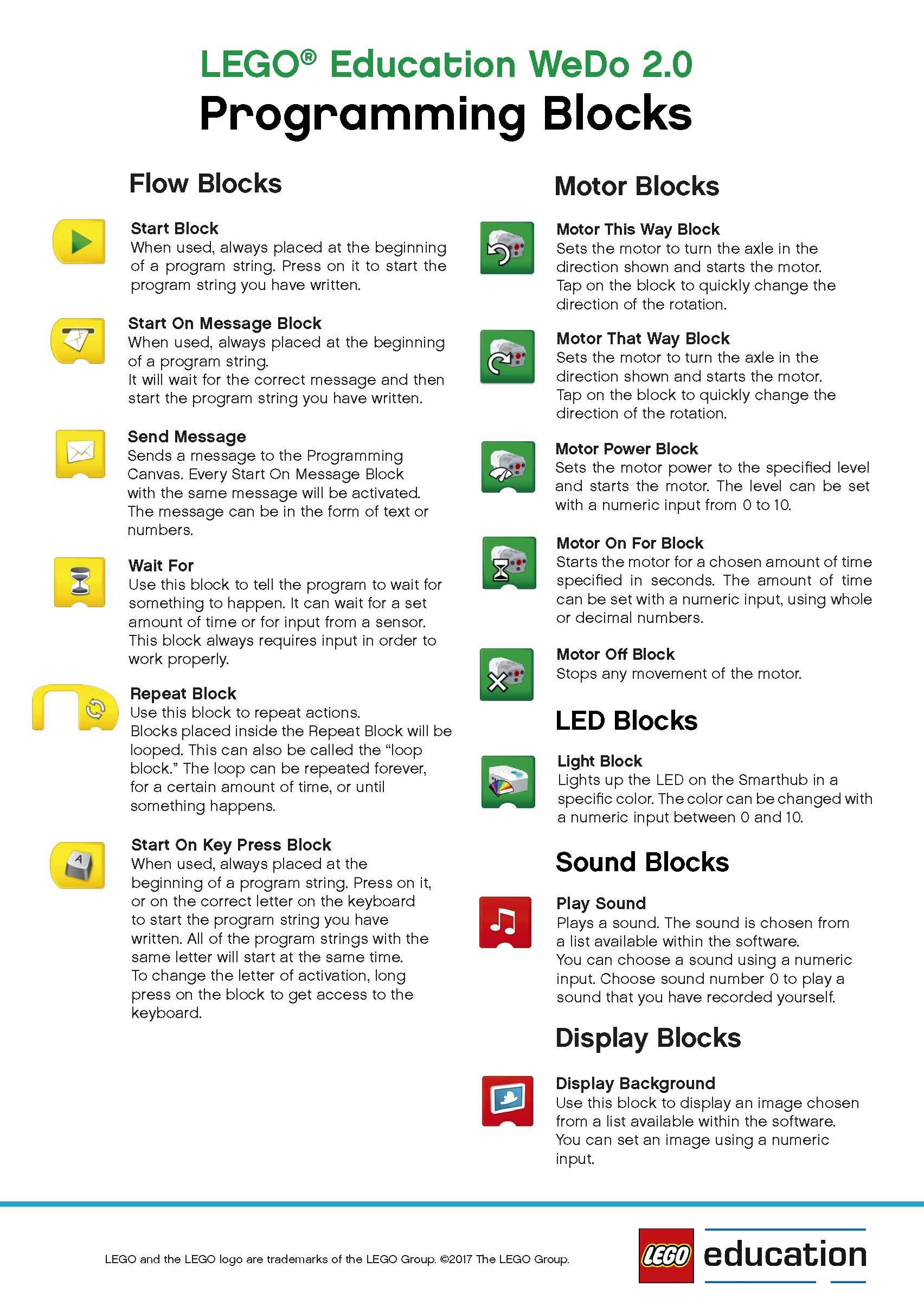 WeDo 2.0 Programming Block Poster Page 1