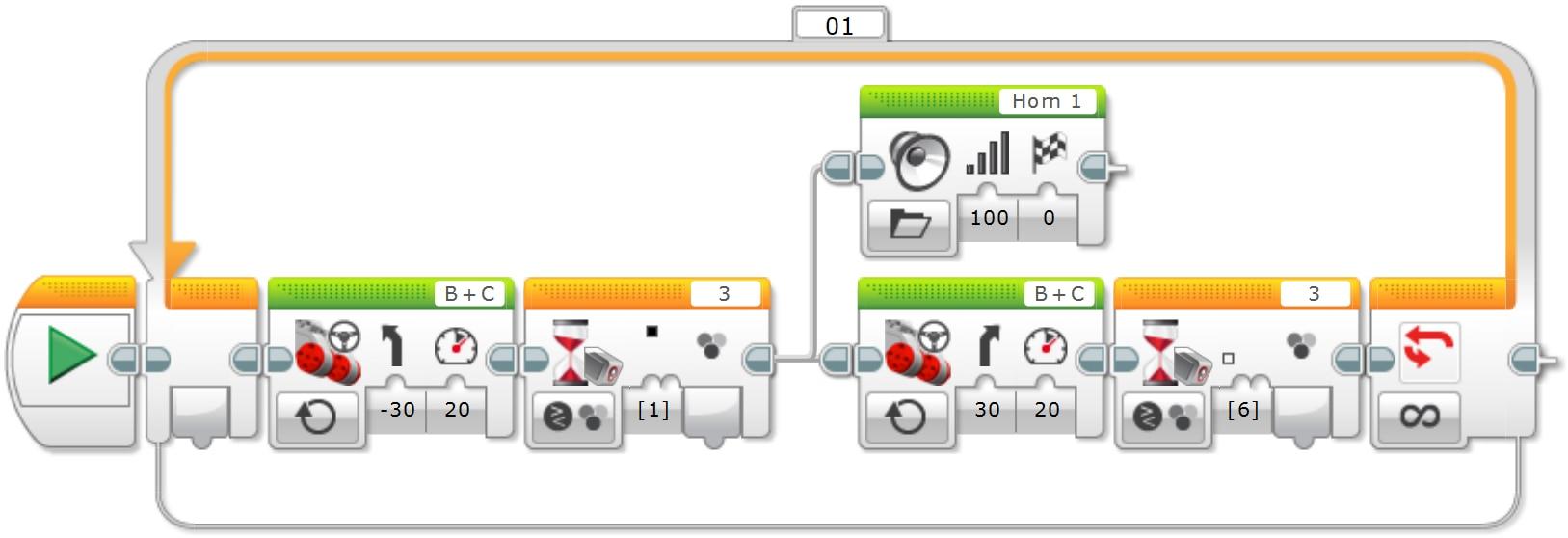 Line Detection - EV3 Coding Activities - Lesson Plans - LEGO Education