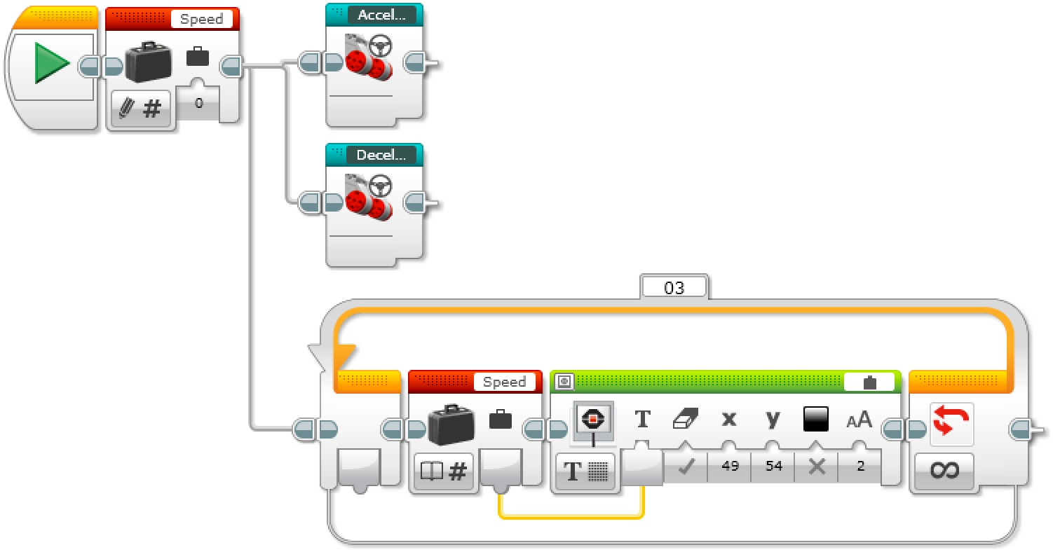 Cruise Control - EV3 Coding Activities - Lesson Plans - LEGO