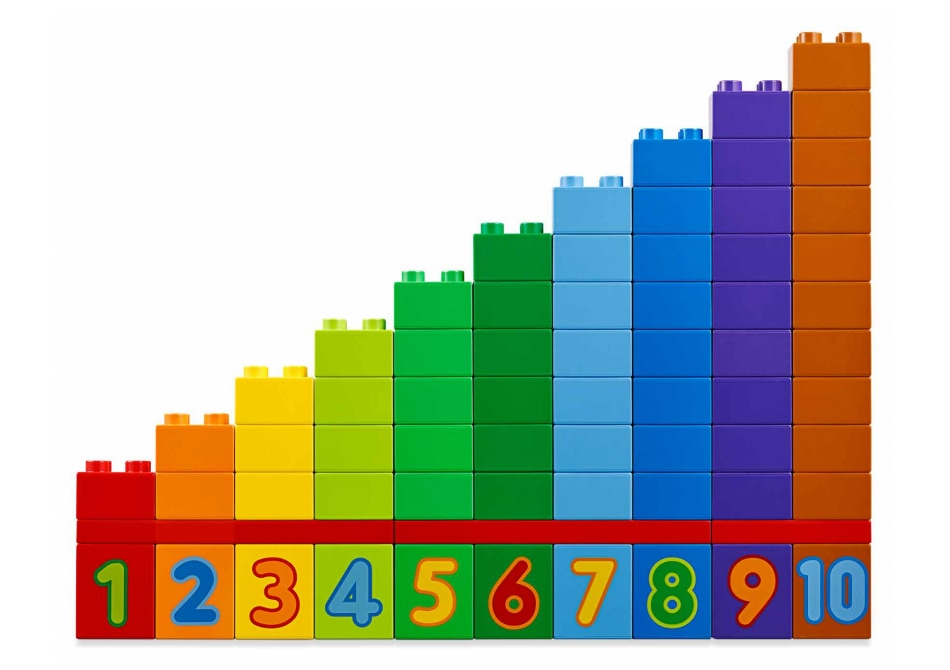 Matching Numbers | Math Train | Preschool | Matching Numbers Inspiration Photo 1