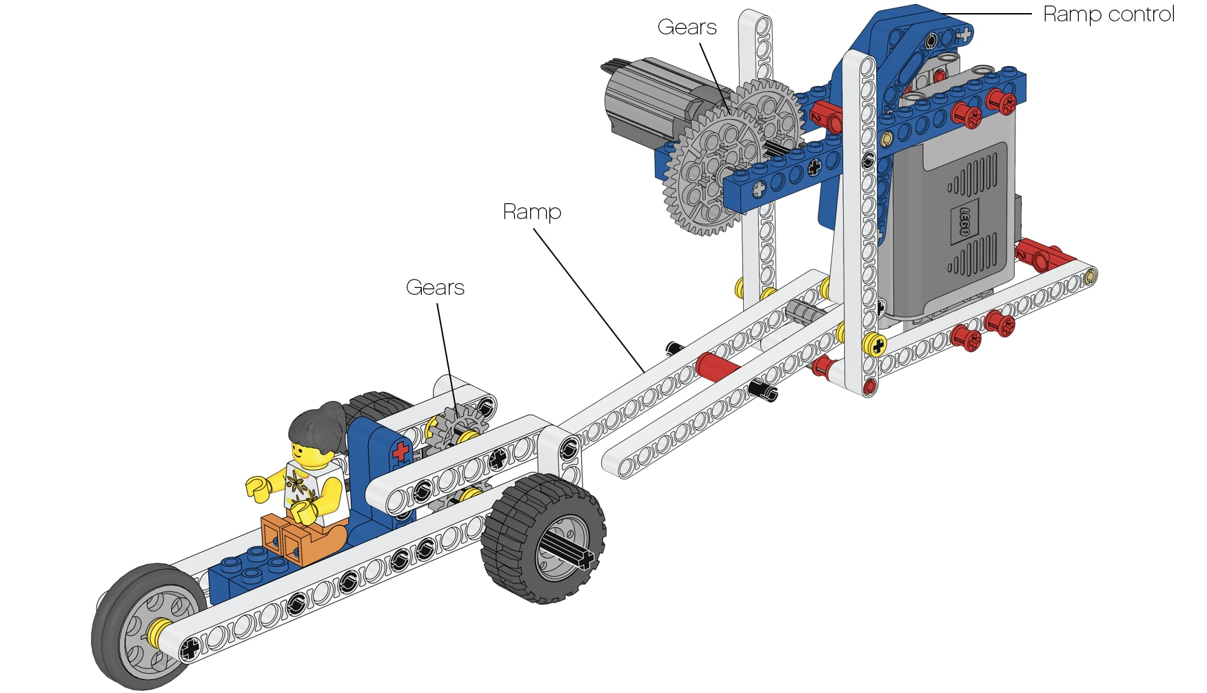 Dragster - Simple & Powered Machines - Lesson Plans - LEGO Education
