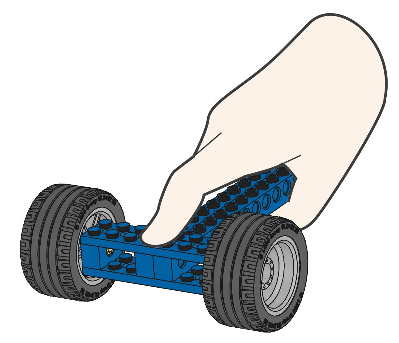 Wheel & Axle - Simple And Powered Machines - Lesson Plans